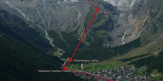 Saas Fee rozpoczęto budowę gondoli Spielbodenbahn