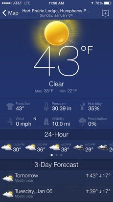 Way warmer than the app says. 43degrees at noon.  Not too crowded.