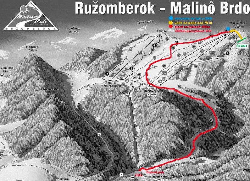 Ružomberok - Malinô Brdo
