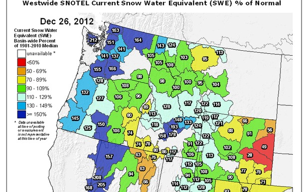 Most areas in the Rockies have above average snowpack.