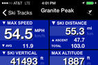 Granite Peak Ski Area - Awesome spring conditions, hardly any ice, well groomed.  Nowhere else in Midwest can you ski 41k vertical in 7 hours, high speed lifts are key! - Granite Peak Ski Area