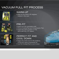 Fischer's Vacuum Fit - ©Fischer