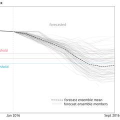 El Niño impact on skiing on 15/16 skiing - ©Meteorologist Chris Tomer