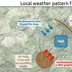 Learn how to predict snowfall in Vail.