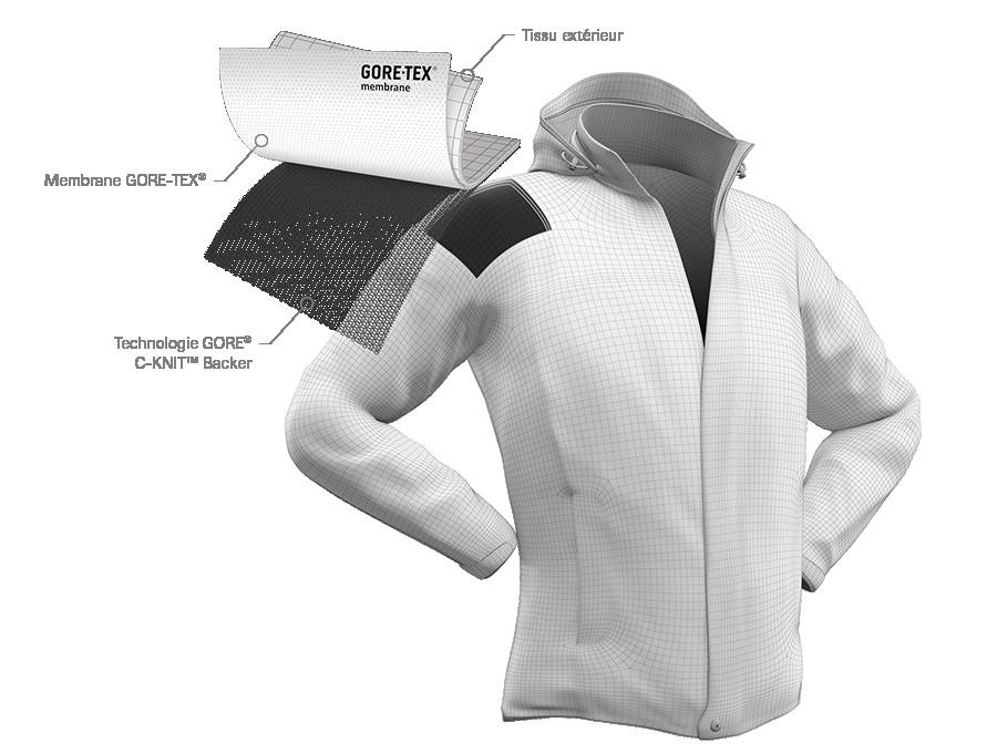 Conception du nouveau tissu GORE-TEX® 3 COUCHES avec technologie GORE® C-KNIT™ backer
