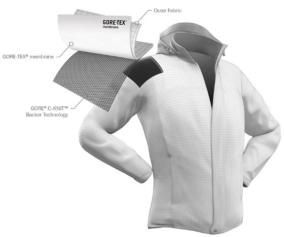New 3-layer GORE-TEX® fabric with GORE® C-KNITTM Backer Technology