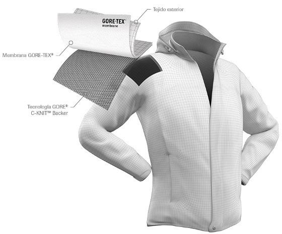 Nuevo laminado 3 capas GORE-TEX® con tecnología GORE® C-KNIT™ Backer