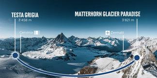 Der Weg ist frei: Seilbahnverbindung von Zermatt nach Cervinia wird vollendet ©Zermatt Bergbahnen AG