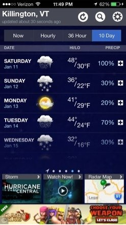 This forecast is very discouraging for a trip that I can't back out of...and coming from Ithaca, NY for this!