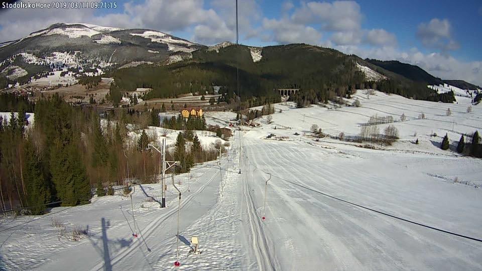 Ski Telgárt 11.3.2019 - © Ski Telgárt - facebook