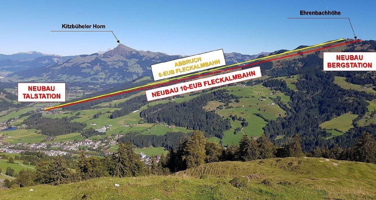 Projekt nové lanovky Fleckalmbahn v Kitzbühelu - © Bergbahn Kitzbühel AG
