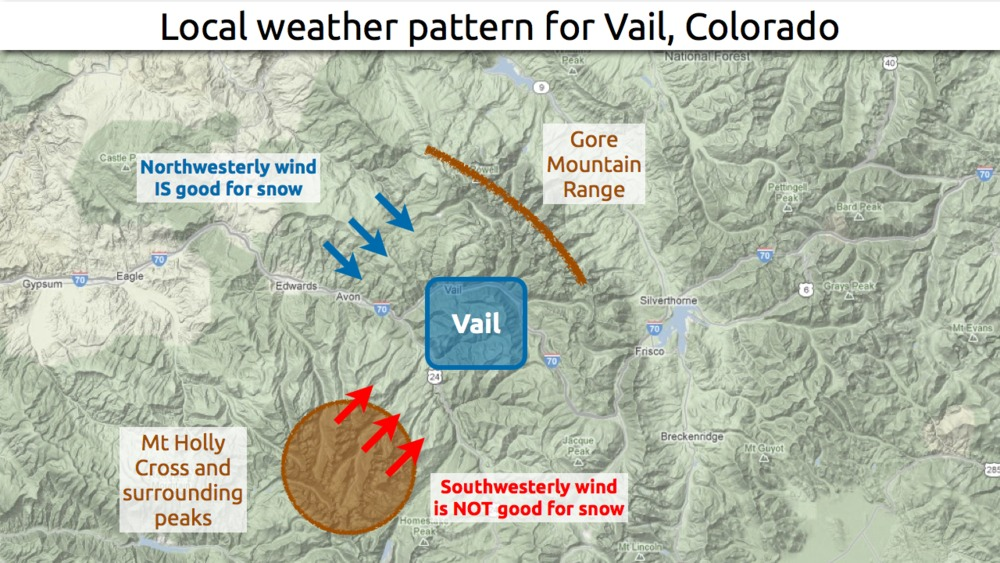 Learn how to predict snowfall in Vail. - © OpenSnow.com