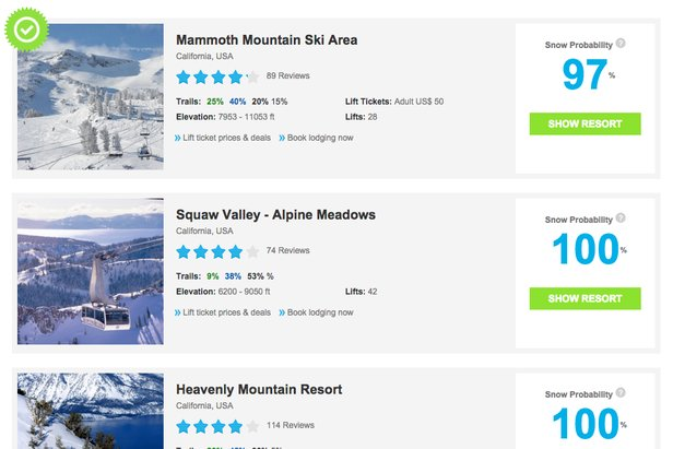 Resort Finder retrieves your best shot at a powder day