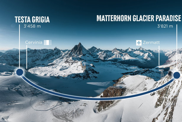 Der Weg ist frei: Seilbahnverbindung von Zermatt nach Cervinia wird vollendet- ©Zermatt Bergbahnen AG
