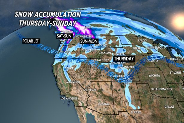 Heavy snow accumulations return to most of the West early next week.