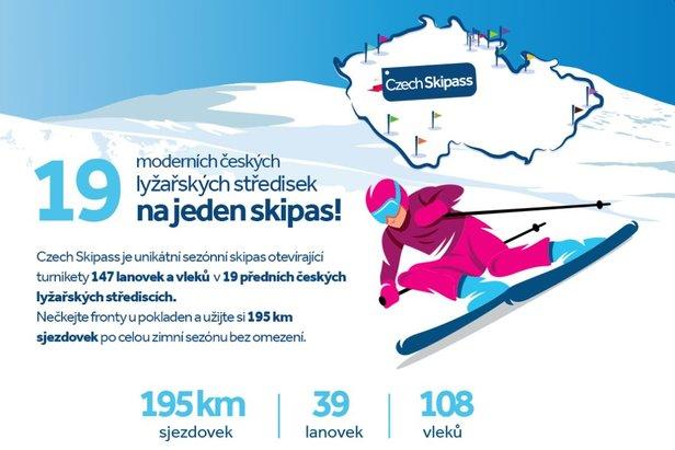 Czech Skipass - sezónní permanentka platná v 19 českých skiareálech