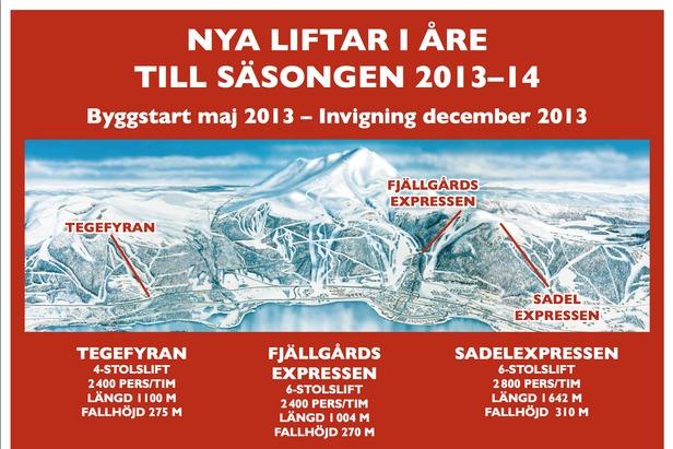 Tre nya stolliftar i Åre ©SkiStar AB