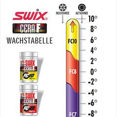 Wachstabelle - ©Swix