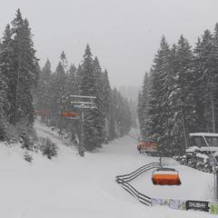 Rýchly prehľad: Aktuálny stav snehu v Európe - ©TMR, a.s.